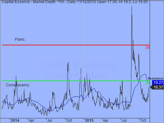 Vix futures trading strategy