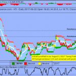 Trading Idea That Paid -  Allegheny Technologies