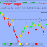 Trading Strategy –  SPDR Gold ETF