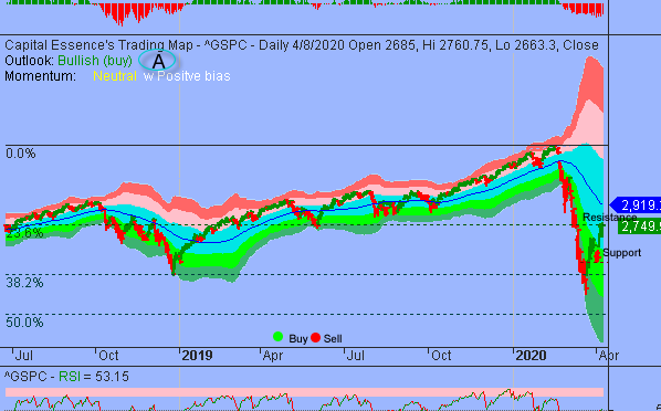Extreme Oversold Relief Rally Could Take S&P Closer To 2900 Before Significant Pullback Unfolds