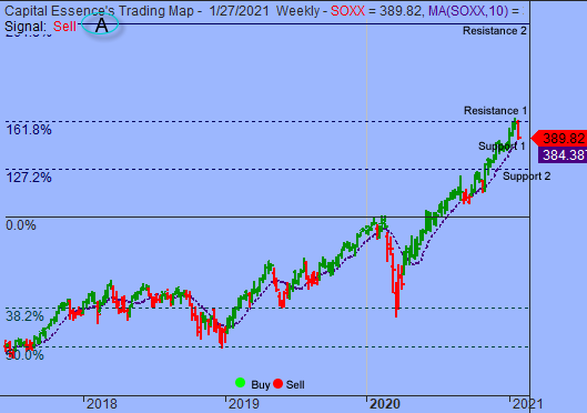 S&P To Attract Buyers In Any Pullback Toward 3700