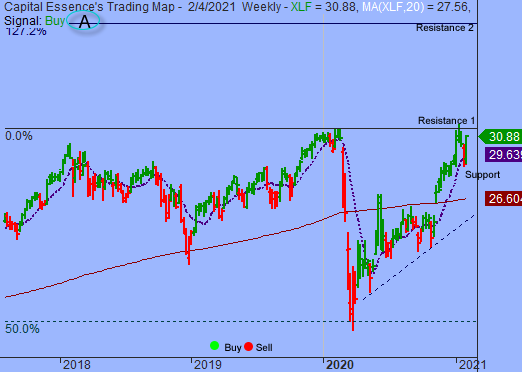 S&P Could Test 3900 On Overbought Strength Before Significant Pullback Unfolds