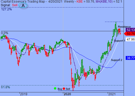 S&P Broke Key Support But Downside Risk Could Be Limited