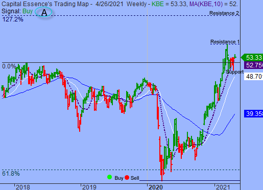S&P's 4200 Continues To Act As Price Magnet