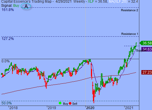 Path With Least Resistance Remains Higher As Long As S&P Holds Above 4140