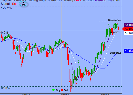 S&P Could Test 4300 On Overbought Strength