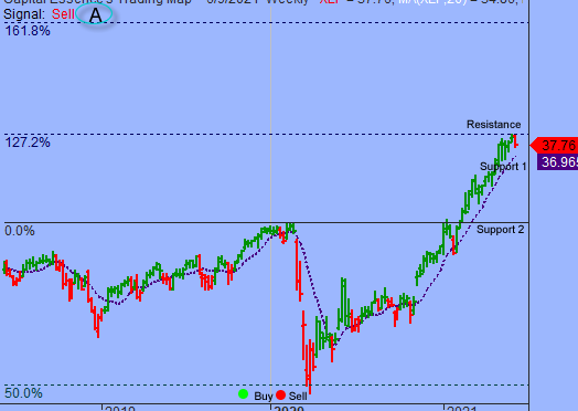 S&P Could Continue To Drift Higher As Trading Sentiment Remains Strong