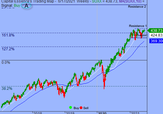 S&P In Short-term Reflexive Bounce